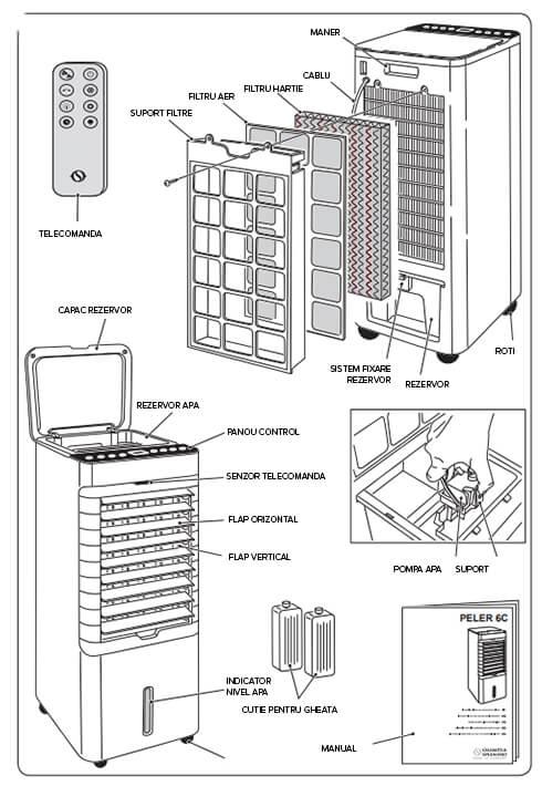 racitor-de-aer-portabil-olimpia-splendid-peler-6c-75-w-450-m3-h-timmer-3-viteze-afisaj-tactil-silentios-filtru-anti-praf-caracteristici